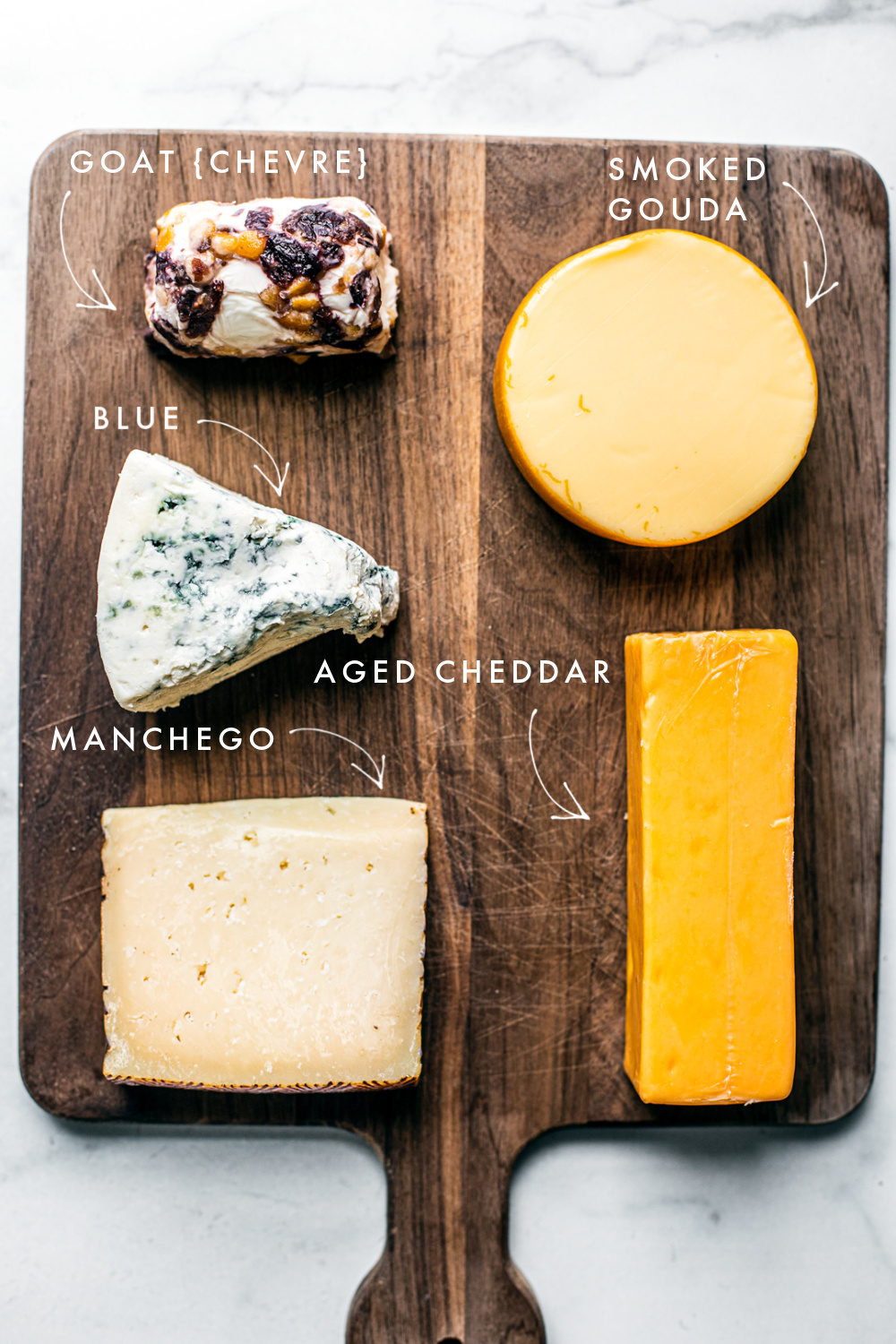 Cheese diagram.